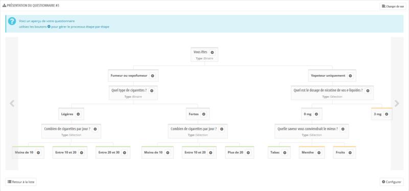 Module Prestashop de questions/réponses entièrement configurable pour des conseils de produits